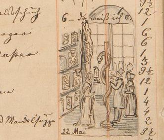 Residenzschloss Mergentheim, Raritätenkabinett, Zeichnung in Mörikes Haushaltungsbuch