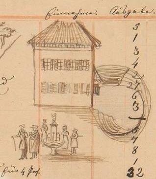 Residenzschloss Mergentheim, Haushaltungsbuch August 1846