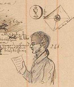 Residenzschloss Mergentheim, Haushaltungsbuch März 1846
